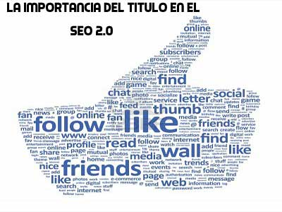 La importancia del Titulo en Facebook