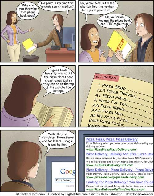 Las paginas amarillas vs Google, Humor