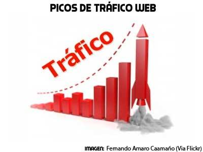 Como aprovechar los picos de trafico web