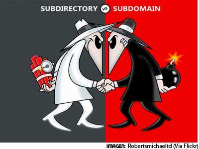 Cual es mejor un subdominio o un subdirectorio