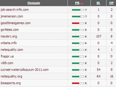 Dominios webs vencidos con Pagerank
