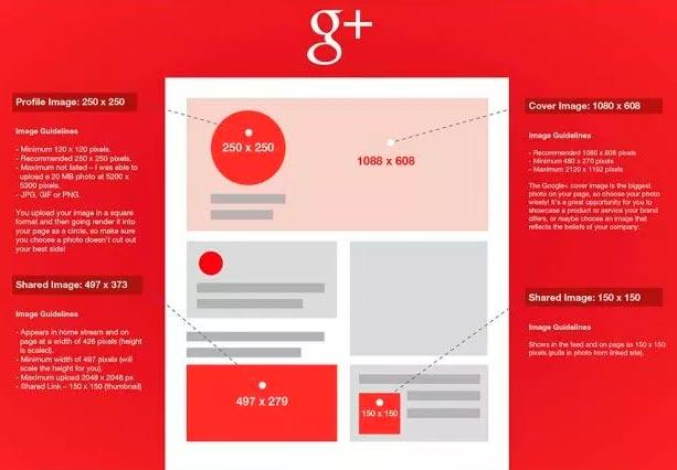 seo-perfil-google-plus-2015