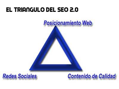 el triangulo del nuevo seo 2.0