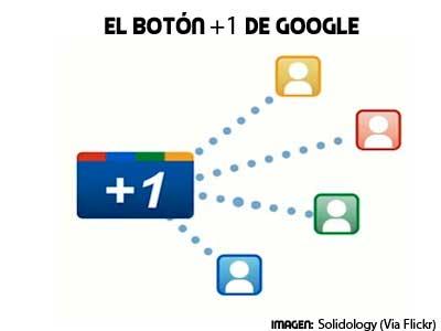 El botón +1 de Google como colocarlo