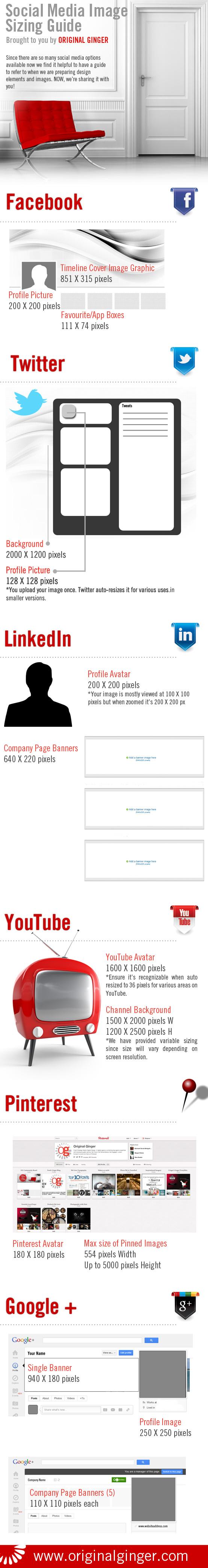 tamaño de las imágenes de perfil en las redes sociales