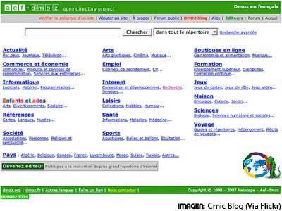 Directorio Dmoz.org