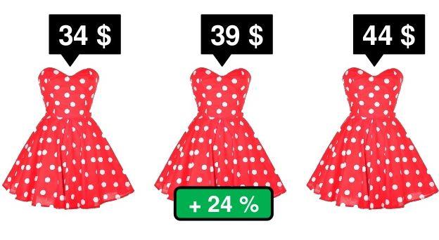 los-precios-con-el-numero-nuevo-convierten-mejor