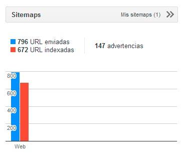 sitemaps webmaster tools
