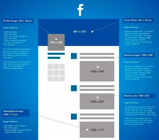 seo-perfil-facebook-2015