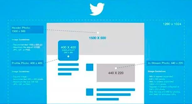 seo-perfil-twitter